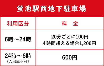 豊中市蛍池駅西自動車駐車場料金